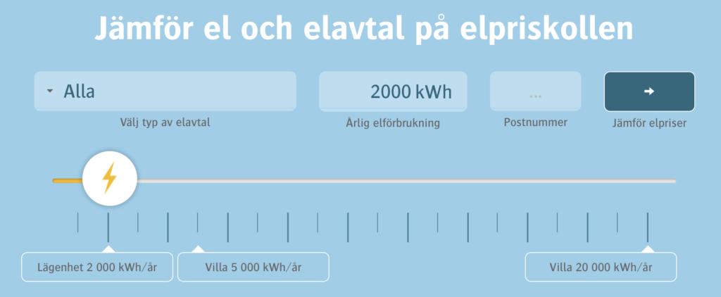 jämför elpriser med elpriskollen
